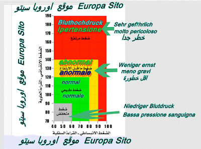 Europa Sito  اوروبا سيتو