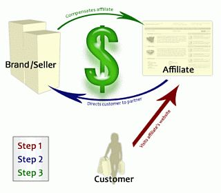 affiliate-marketing-business