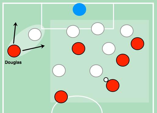 Bayern vuelca juego y jugadores en el lado fuerte (cuadrado sombreado) para permitir a Costa jugar el 1v1 en el lado débil.