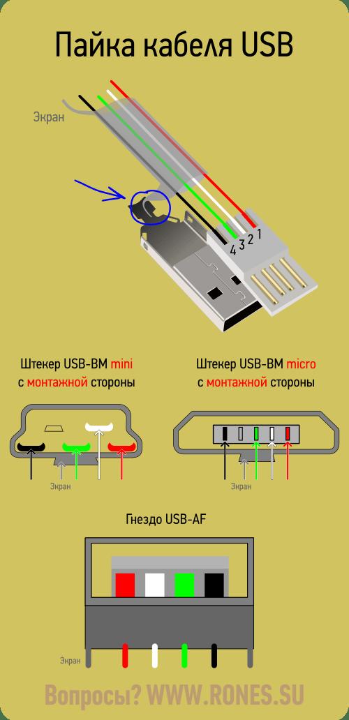 For Micro Usb Wire Color Diagram Распиновка разъёмов Usb 2 0