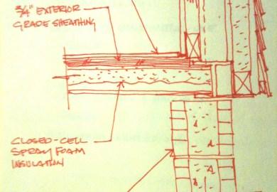 Wood Deck Construction Details