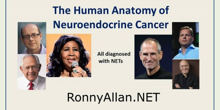 The Human Anatomy of Neuroendocrine Cancer