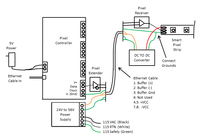 christmas lights wiring types