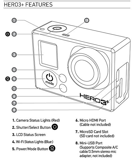 Ron's Log: Bluetooth for GoPro Hero3+