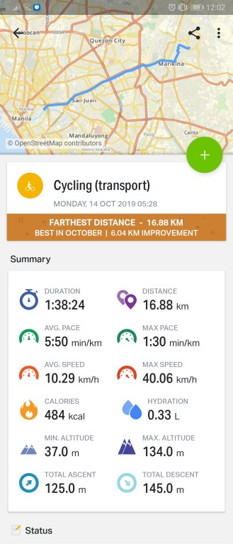 Bike commute Marikina-Manila statistics