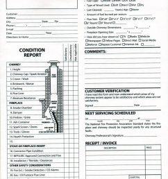 chimney condition report [ 1546 x 2000 Pixel ]