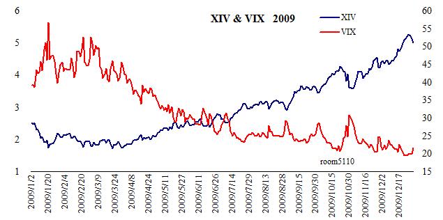 XIV_vix2009