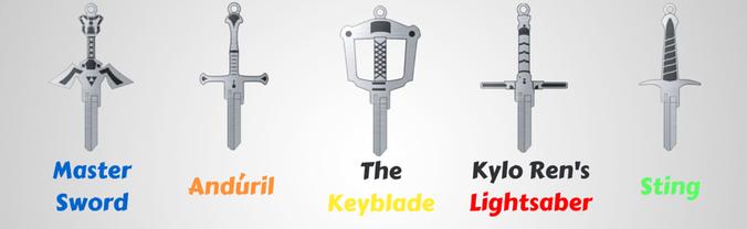 Kickstarter Nerd Keys