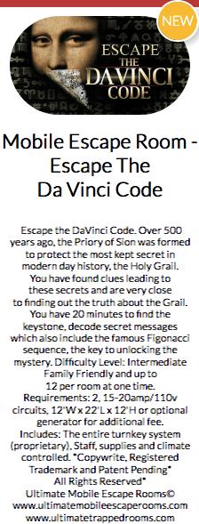 How Long Do Escape Rooms Take