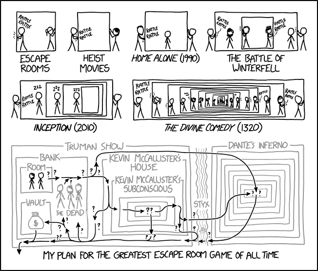 xkcd 2145's nested escape room made of various classic movies and The Devine Comedy