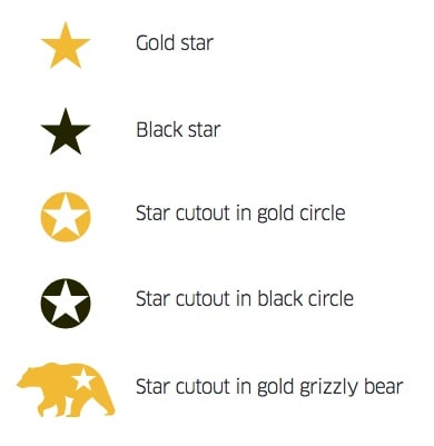 5 different gold and black stars indicating REAL ID.