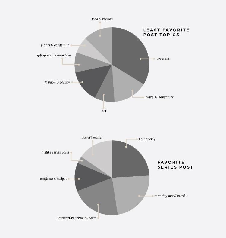RFT-Reader-Survey2