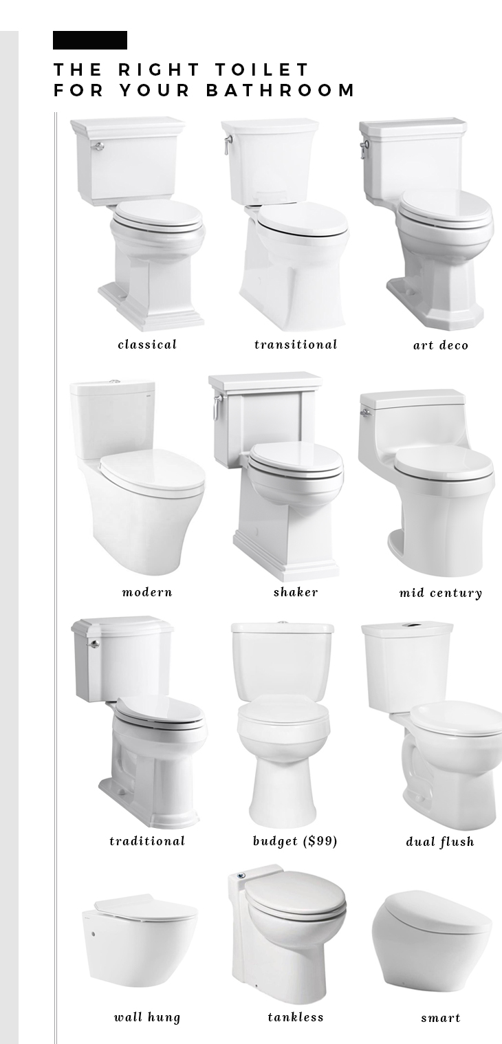 Ways to Upgrade Your Toilet + A Roundup of Favorites - roomfortuesday.com
