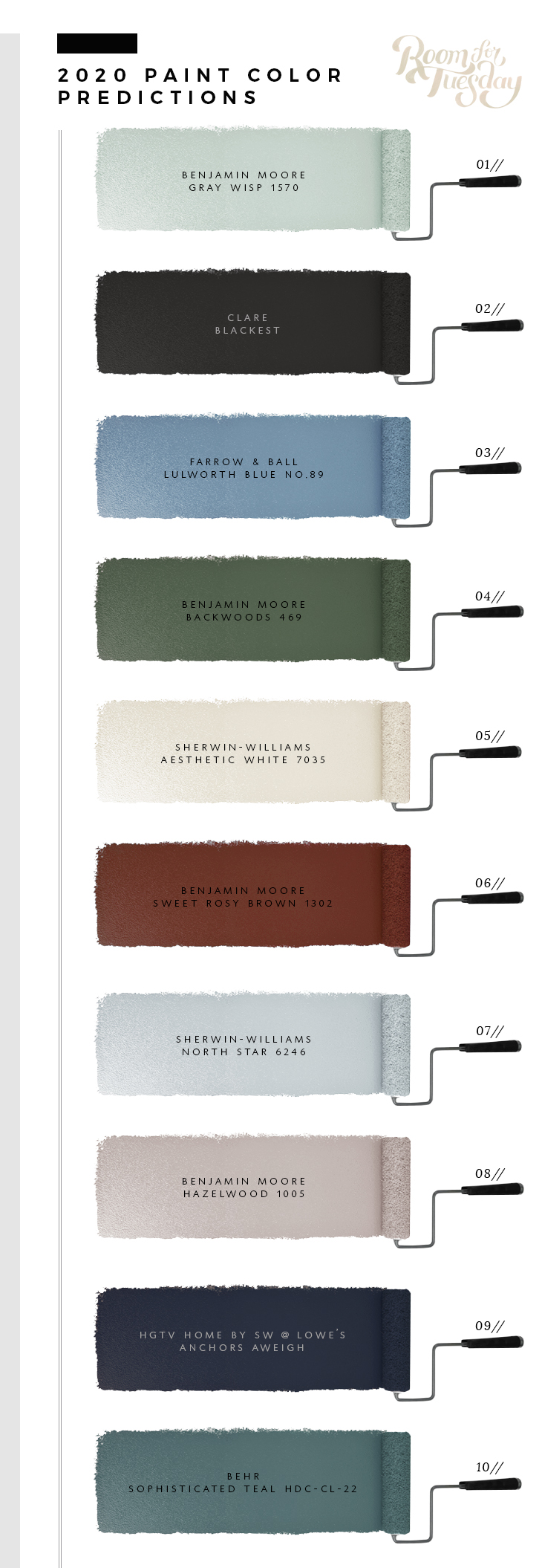 Predicted Paint Colors For 2020 - roomfortuesday.com
