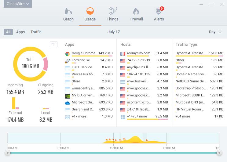 GlassWire pour surveiller la consommation de la bande passante