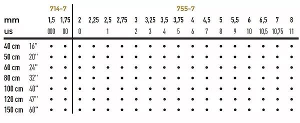 755 sizes JPG