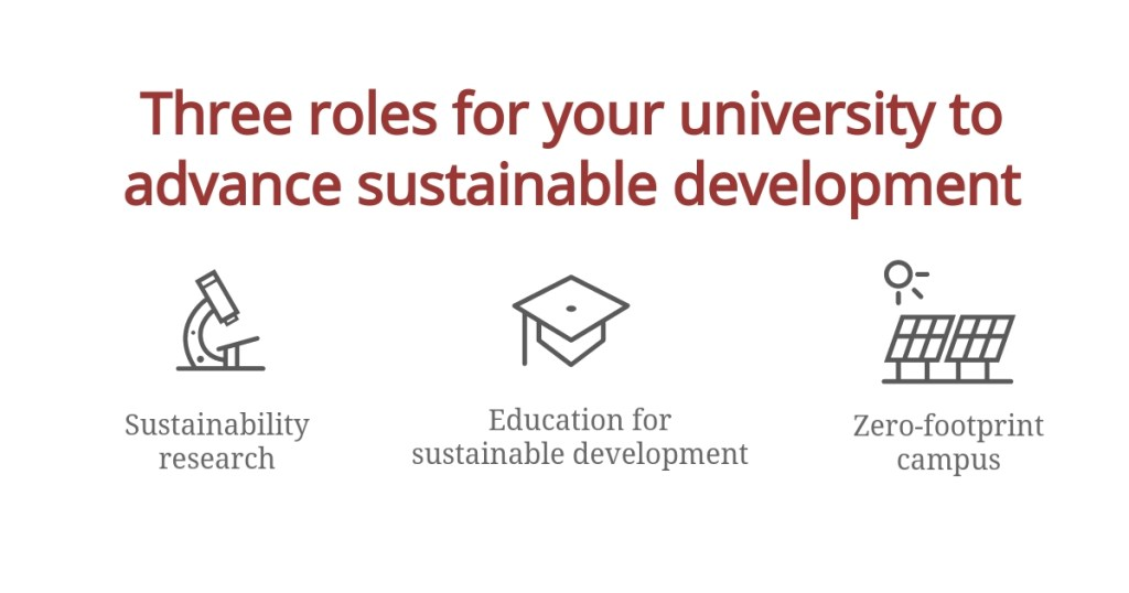 role of universities in sustainable development drivers of change research find answers for important societal questions