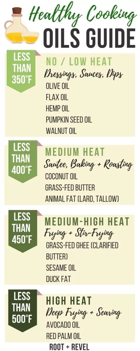 Most cooking oils