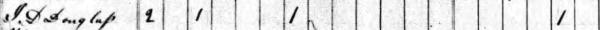 JD Douglas 1840 Census