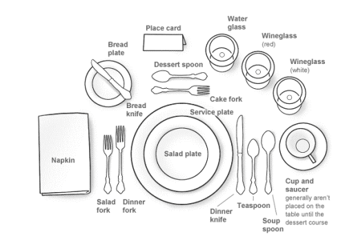 formal table setting table etiquette the place setting rooted in foods 29796