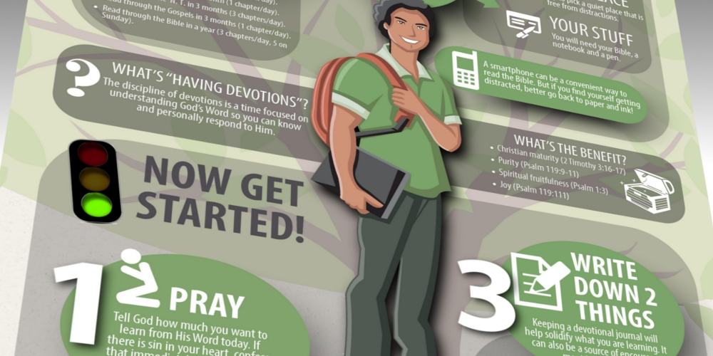 graphic about Printable Devotions titled No cost Printable Infographic--Turning into the Highest against Devotions