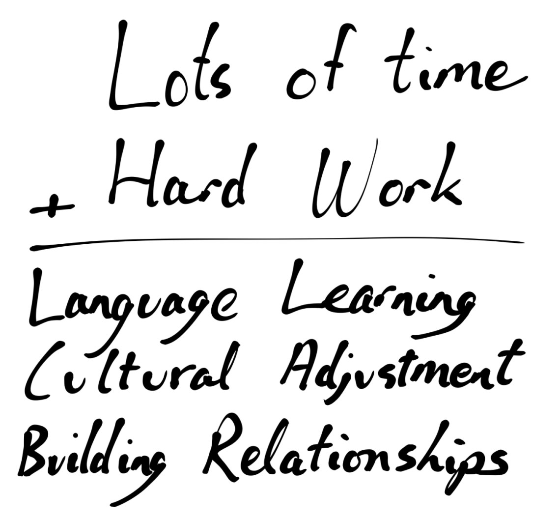 Lots of time, hard work