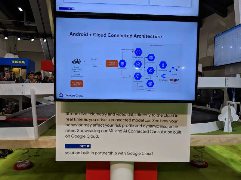 Android + Cloud Connected Architecture