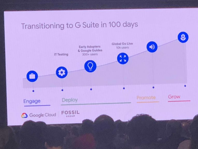 Transitioning to G Suite in 100 Days
