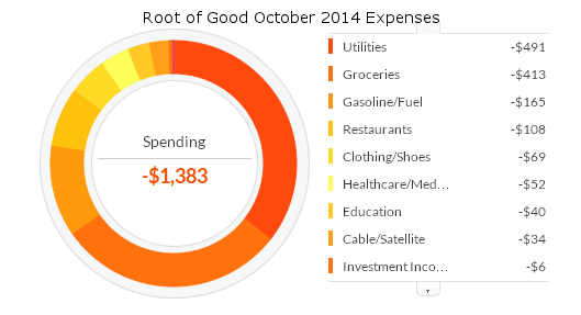 october-2014-expenses
