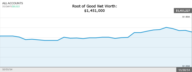 november-2014-net-worth