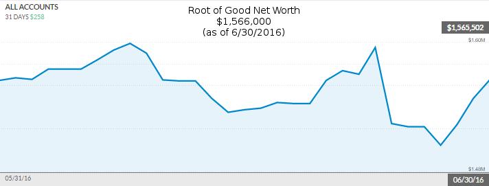 june-2016-net-worth
