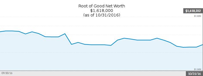 october-2016-net-worth
