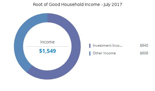 july-2017-income