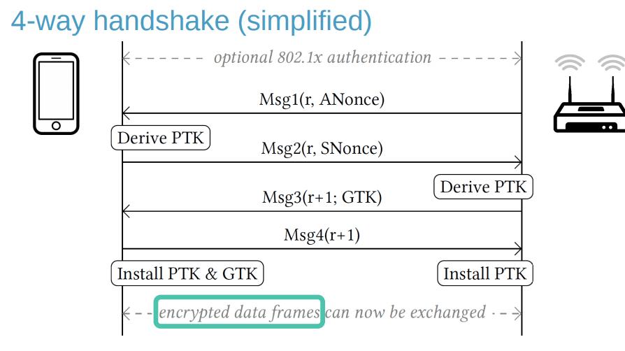 KRACK Kali Vulnerability Test - Test Your WiFi Router for KRACK (FT