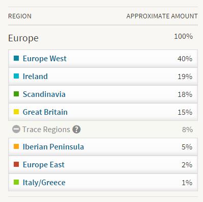 Larisa DNA Ethnicity