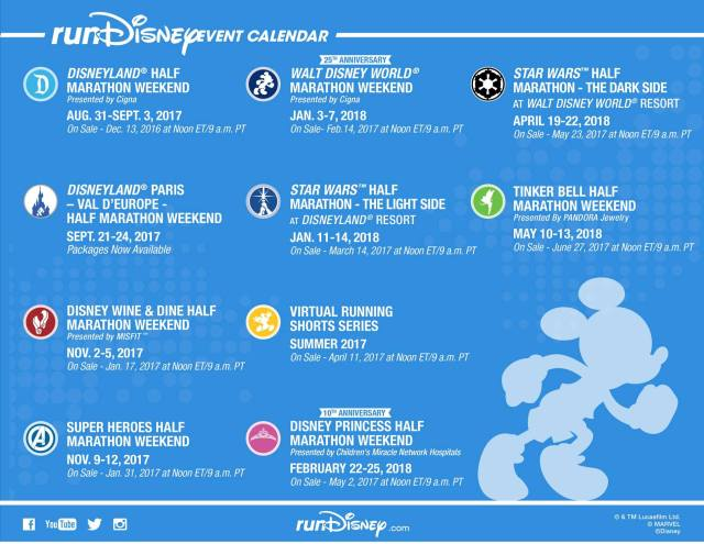 runDisney 2017 and 2018 Events