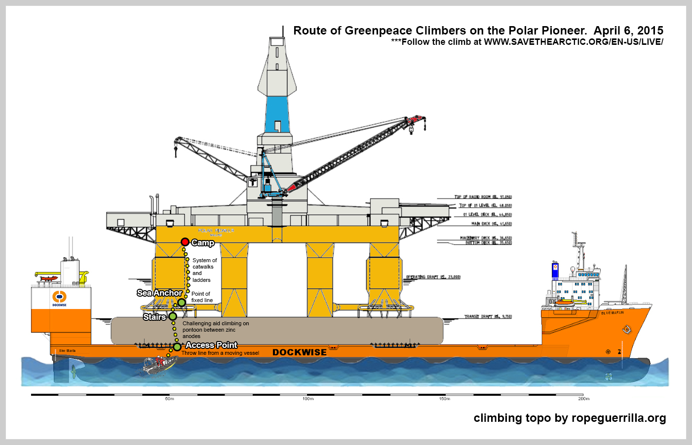 oil rig diagram wiring ez go gas powered golf cart offshore drilling