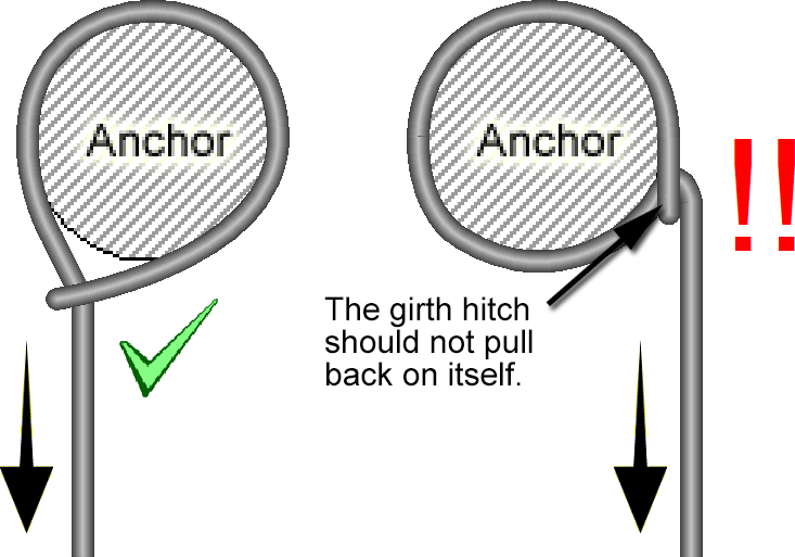 Rope Rescue Girth Hitch