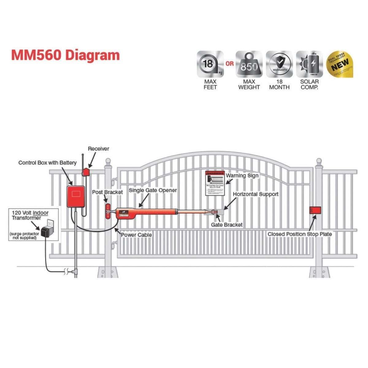 RopeSoapNDope. Mighty Mule MM560 Heavy-Duty Single Gate