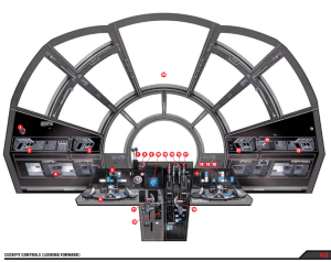 Cockpit diagram | Roqoo Depot