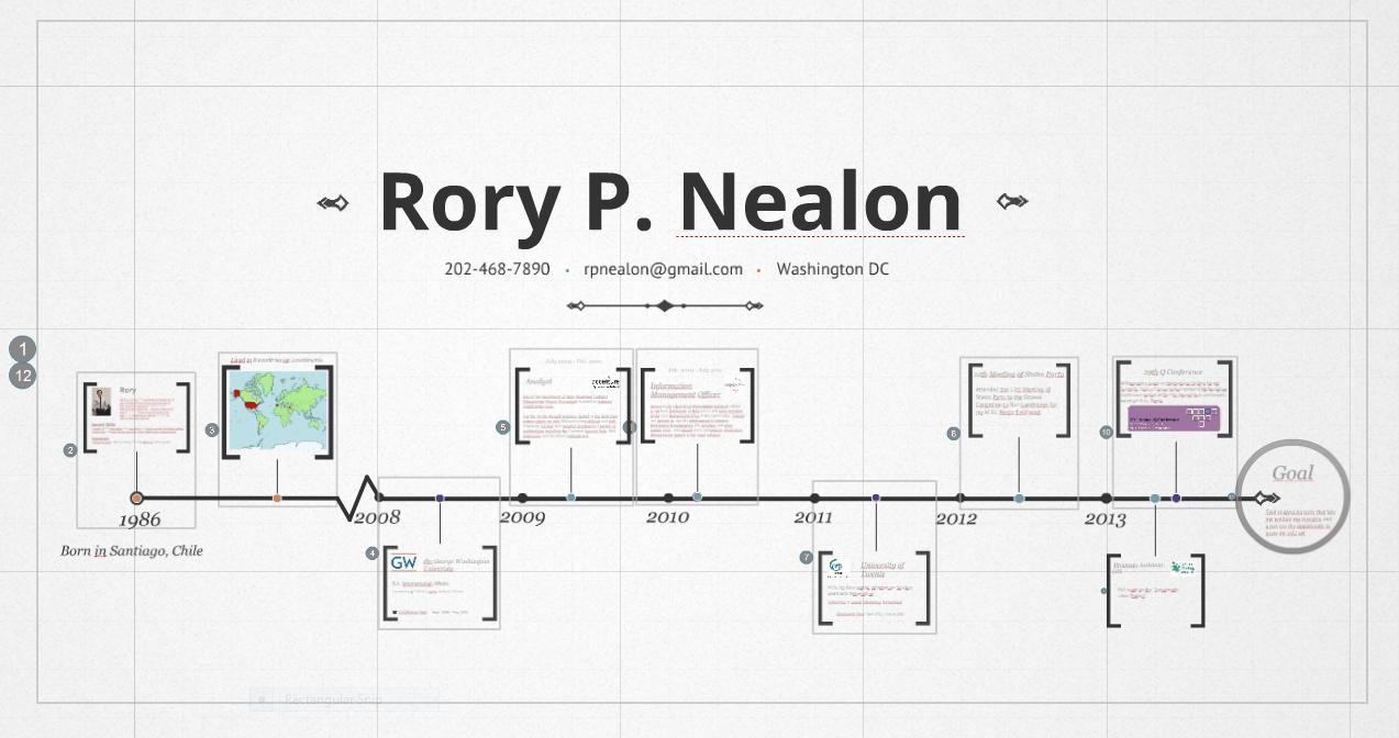 Timeline CV Rory Patrick Nealon