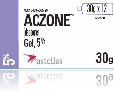 aczone-box