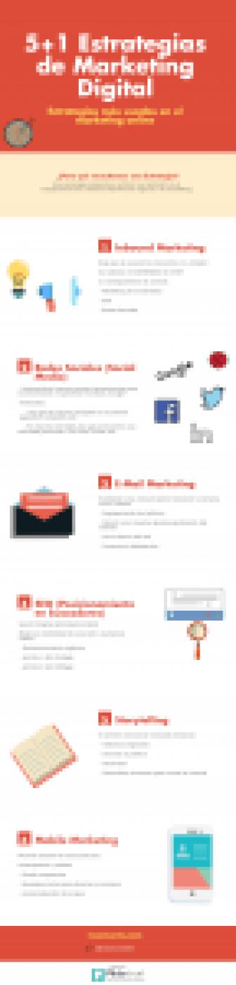 infografia-estrategias-marketing-digital (1)
