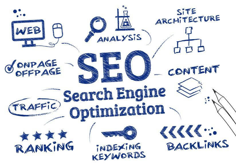 SEO estrategias de marketing digital