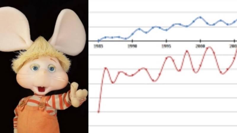 Le statistiche di Gigetto