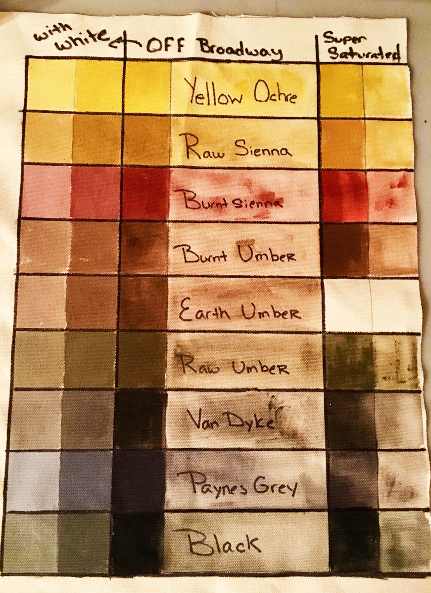 How To Mix Brown Paint : brown, paint, Pro-Tips, Recipes, Mixing, Off-White, Paint, Tones, Rosco, Spectrum