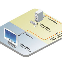 diagram supports dual link dvi video miniature style directly connects to  [ 1200 x 960 Pixel ]