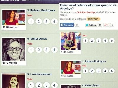 Ya podéis votar al colaborador de Arucitys (8tv) más querido. Votad a Víctor Amela ;)) Encontraréis en enlace para votar en su twitter o el mío y en Facebook