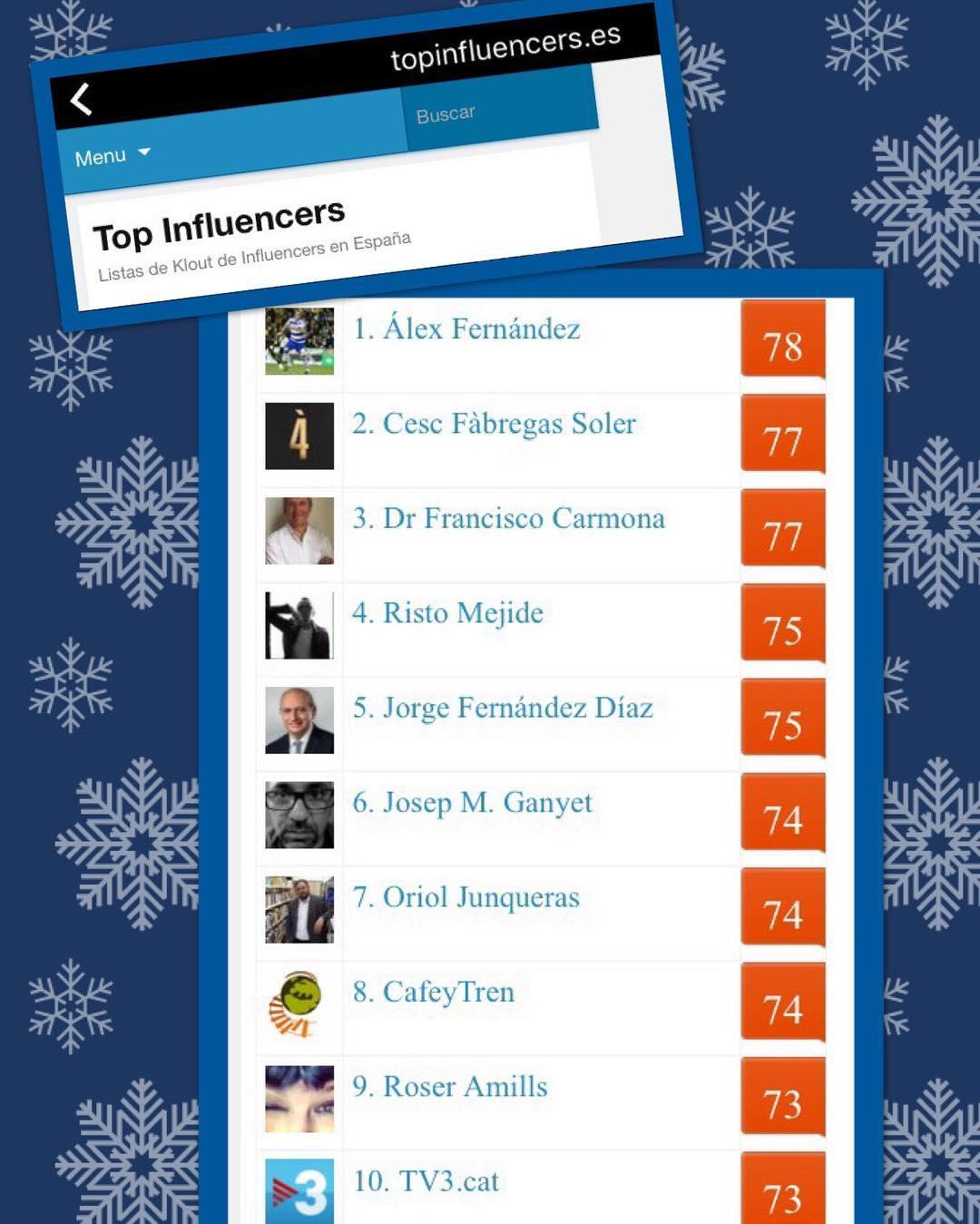 Aquí los #topinfluencers de España temporada de invierno :)) #buenosdias #bondia