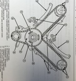 verify that all the plated links are aligned with the marks on all the sprockets and v8 marks on the camshaft sprockets are at the 12 o clock position  [ 3024 x 4032 Pixel ]